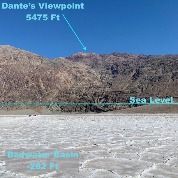 Basin Graphic